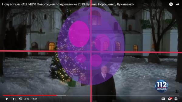 иерархия порошенко