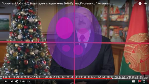 Лукашенко иерархически