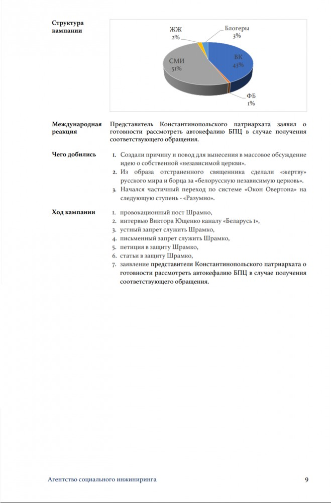 дискредитация РПЦ2