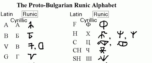 болгарская тамга руны