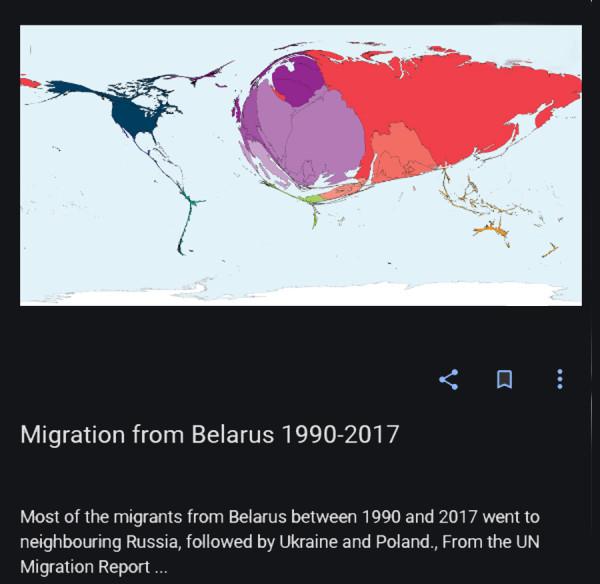эмиграция белорусов1