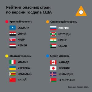 госдеп белоруссия
