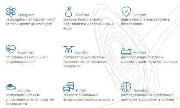 агентство стратегических инициатив