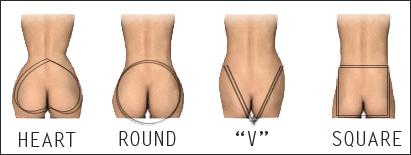 butt-type1