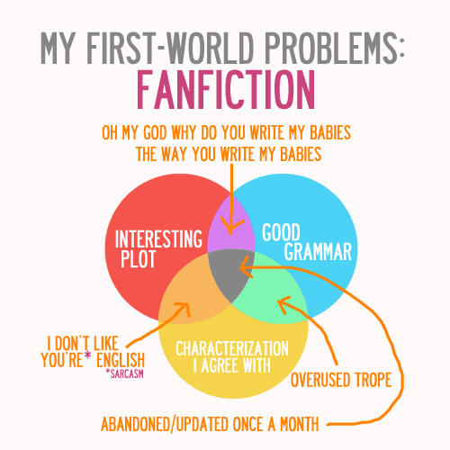 fanficproblems