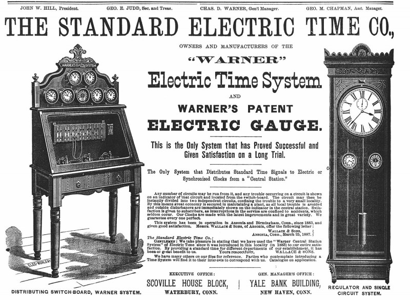 electrical world may 14 1887