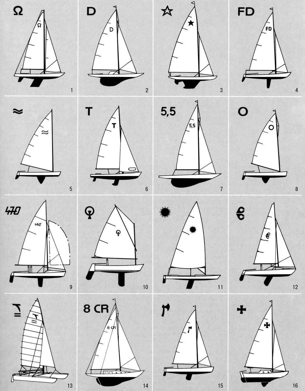 классы парусных лодок