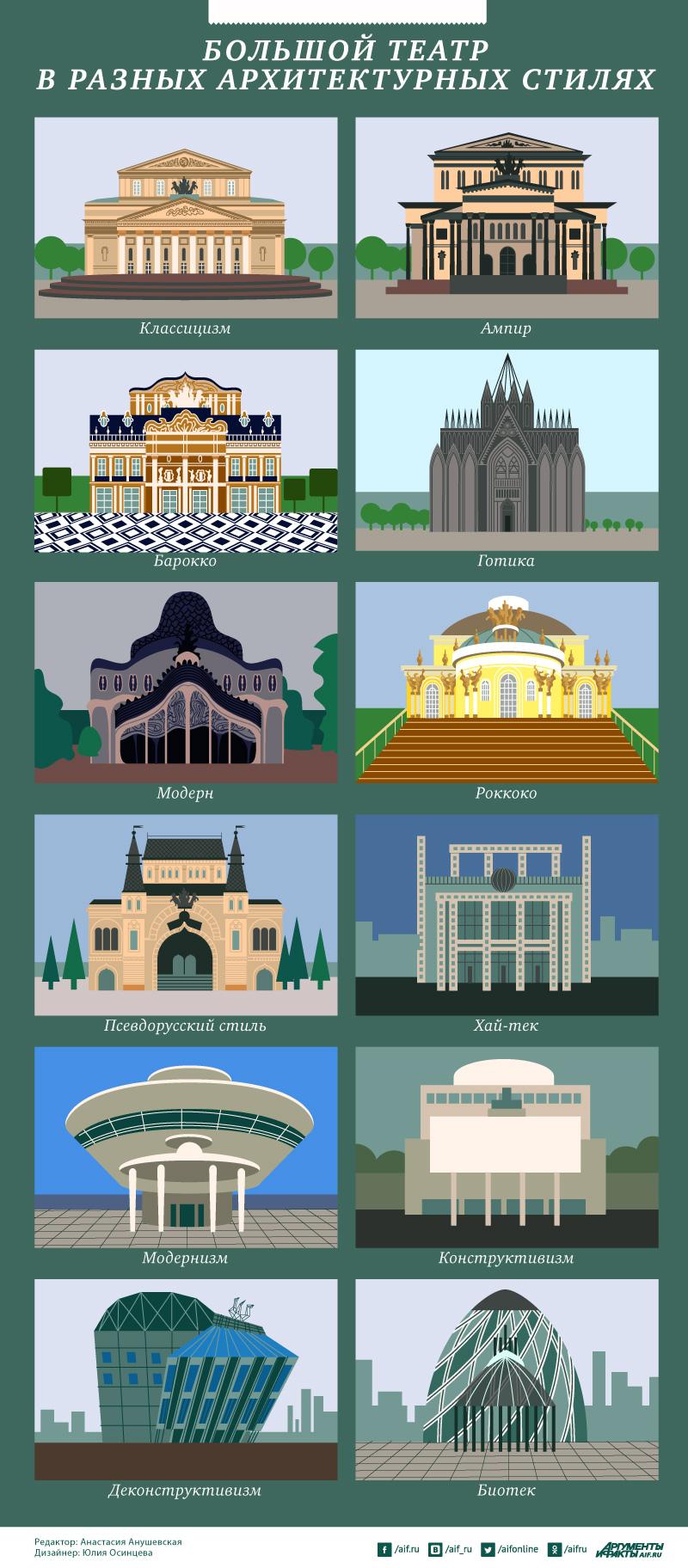 архитектура википедия и картинки