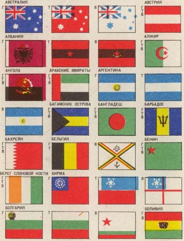 морские флаги стран мира в картинках с названиями страны какую