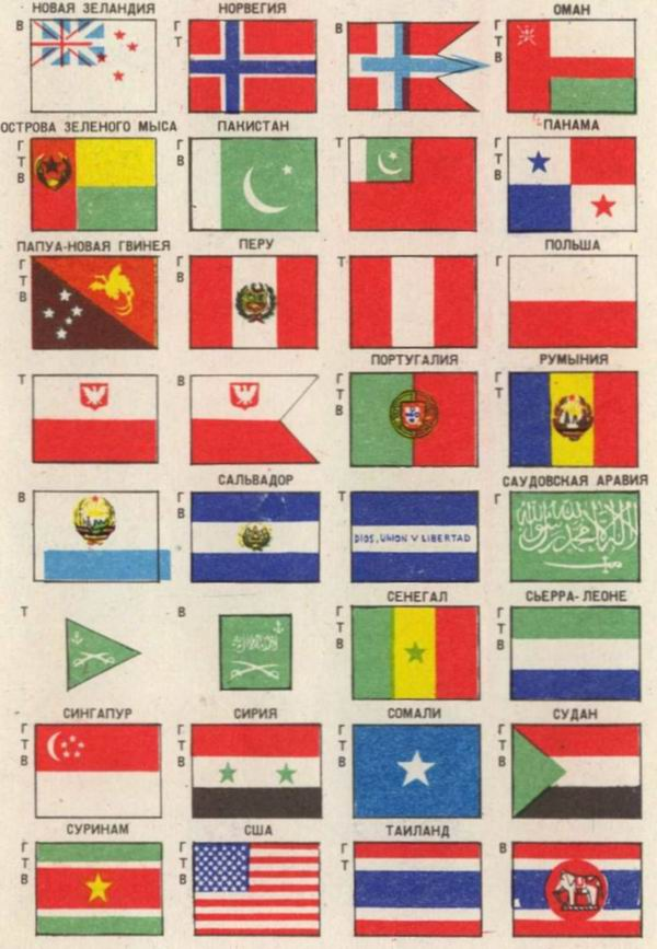 Морские флаги всех стран фото