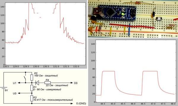 Омметр на Arduino