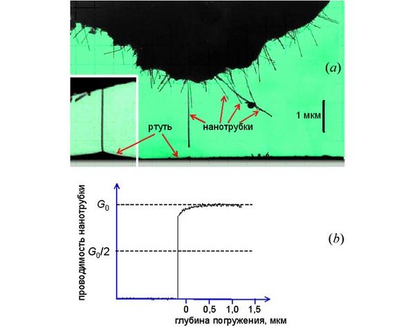 Резистор из нанотрубки