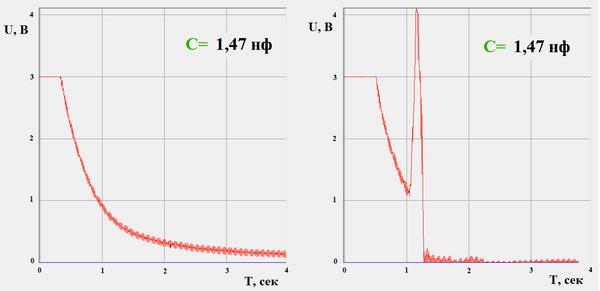 Разряд самодельного конденсатора