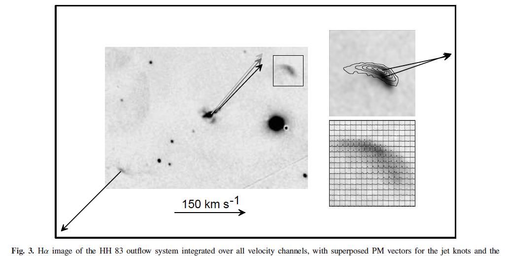Здесь и изображение выбросов  в линии ионизованного водорода и примеры спектров и направление движения эмиссионных сгустков