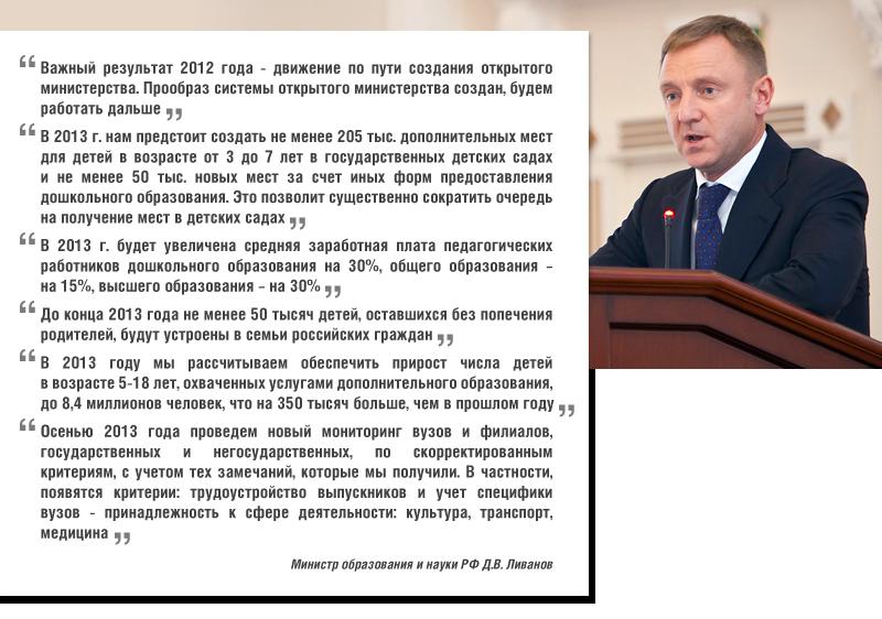 Д.В. Ливанов