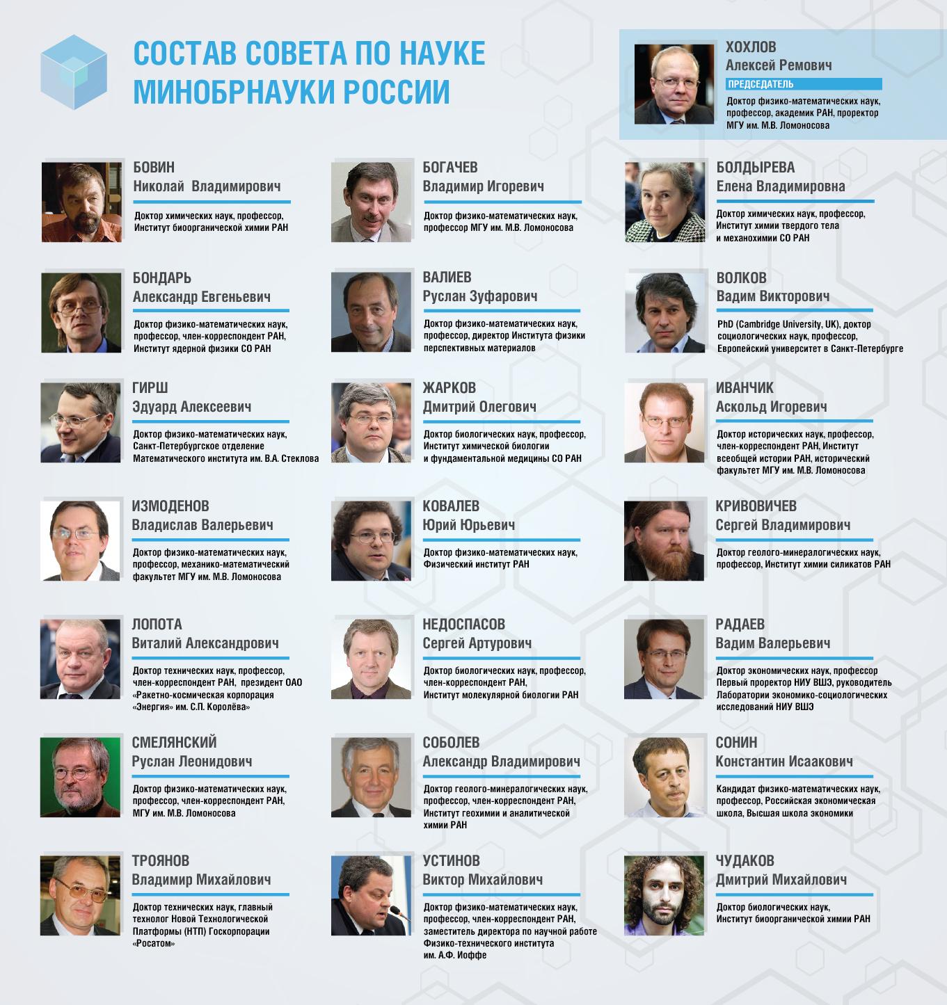 Совет по науке при Минобрнауки России