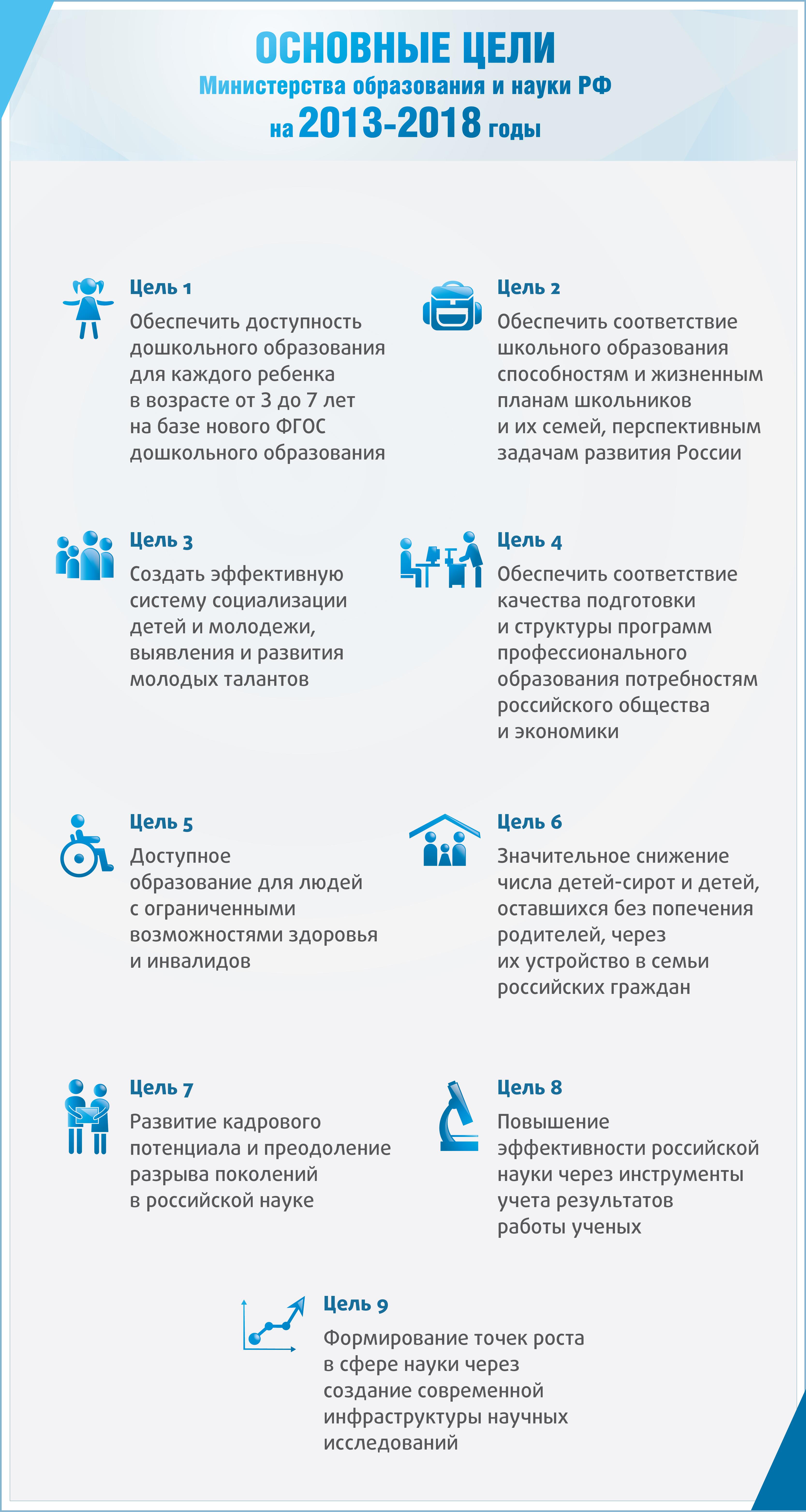 Карта науки россии сайт - ruskorconsru