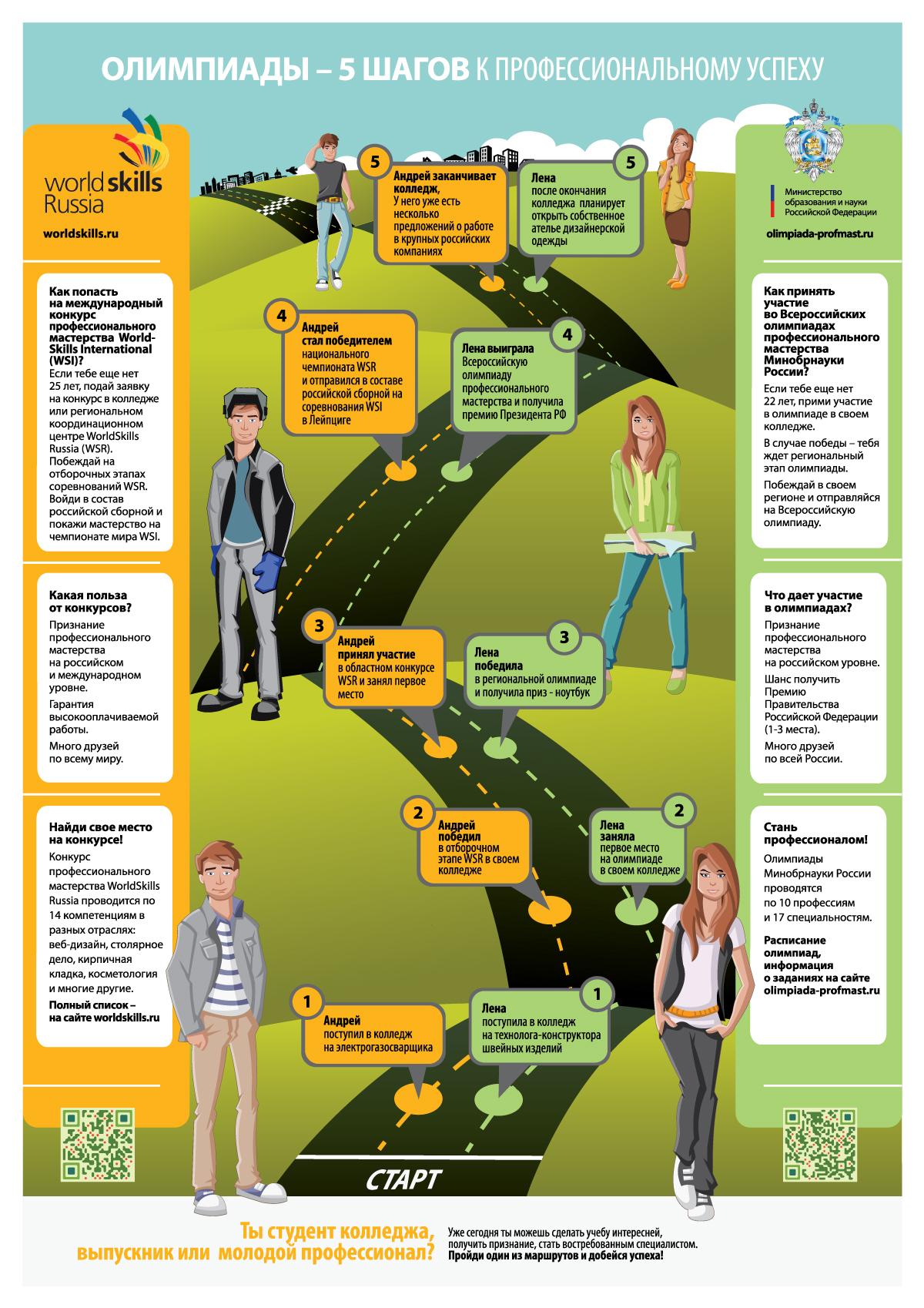 olimp_infographic