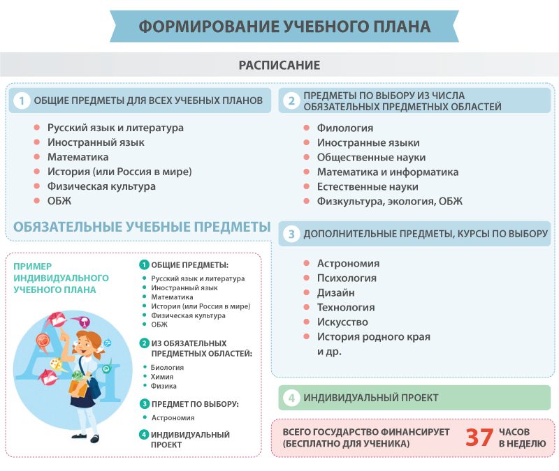 индивидуальный учебный план образец - фото 5