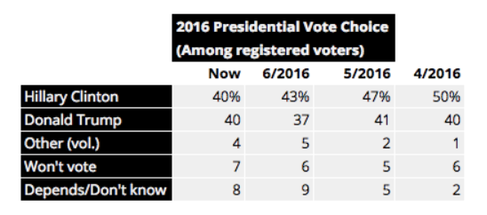 polls3