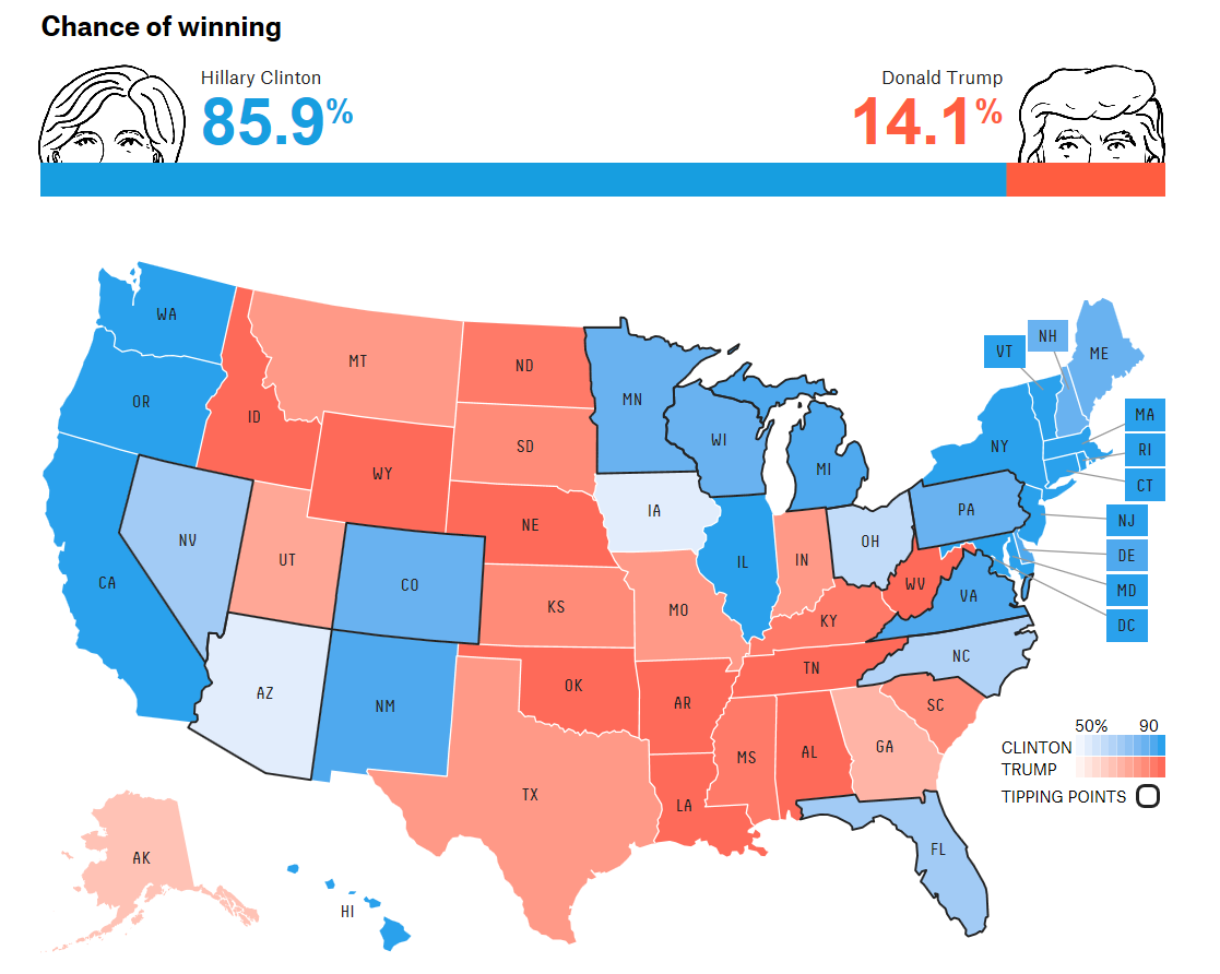 Последние новости про выборы в США