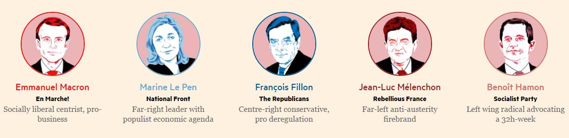 Про выборы во Франции