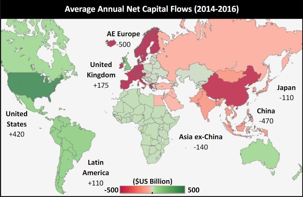 Минфин США о глобальных потоках капитала