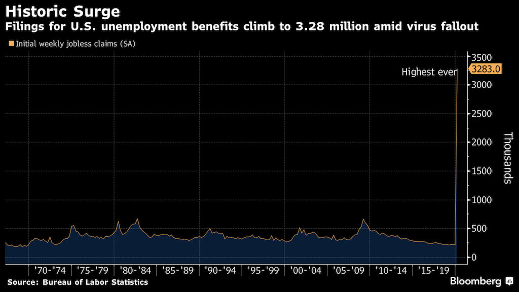 Вышла статистика по рынку труда в США