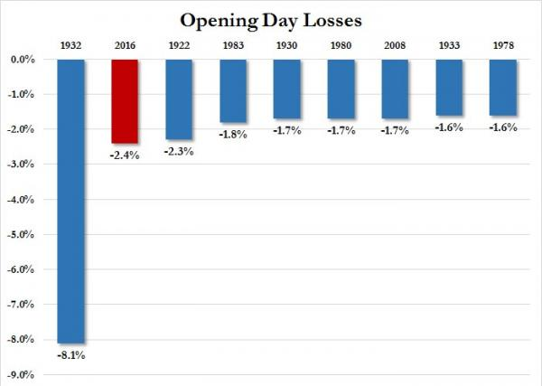 opening day loss_1_0