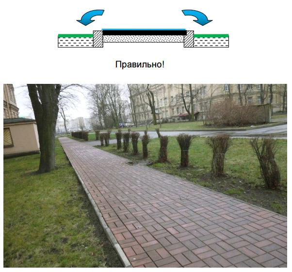 6 правильный тротуар