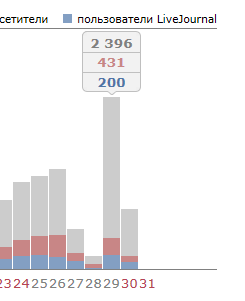 2014-08-30 10-31-33 Статистика - Internet Explorer