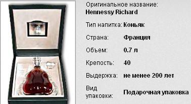 интернет-магазин алкоголя с доставкой по Москве