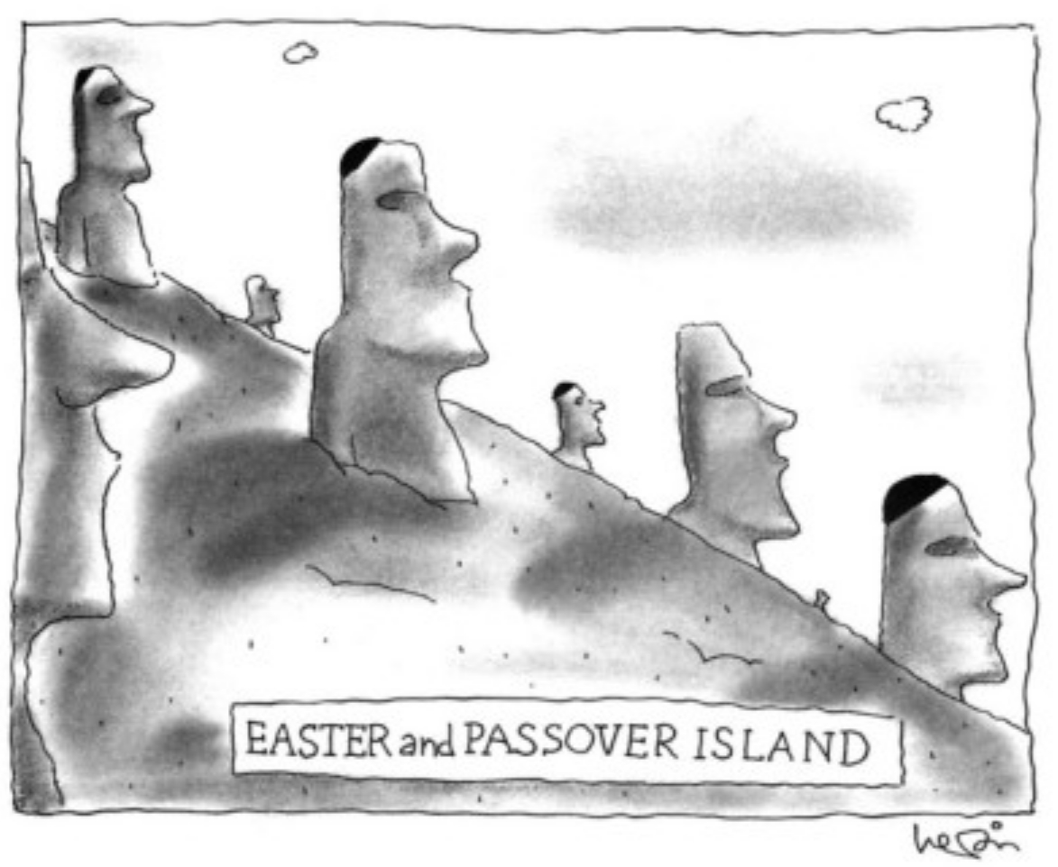 Easter and Passover Island