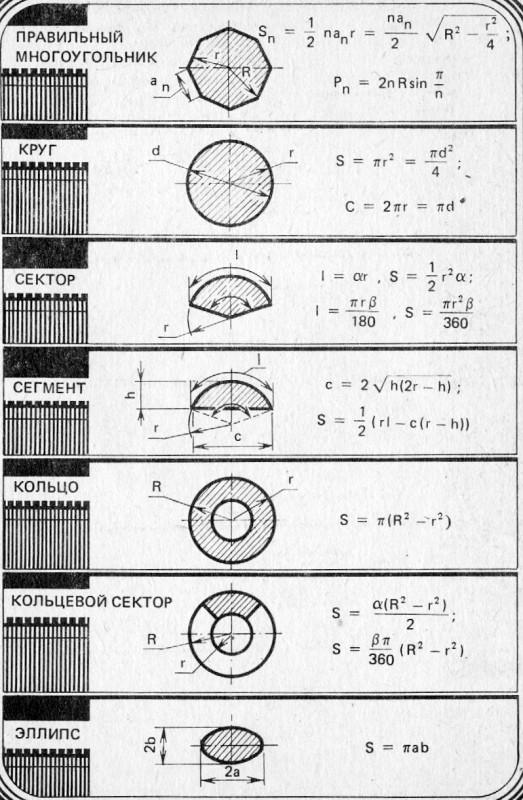Длины и площади плоских фигур 2.jpg