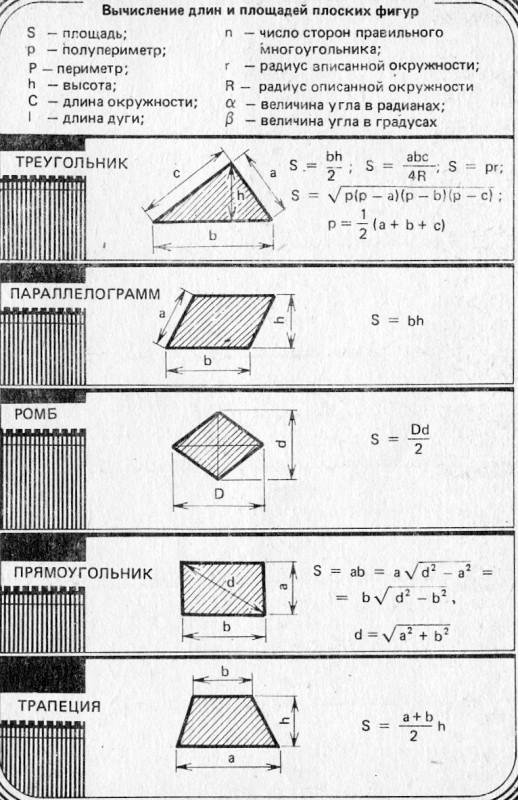 Длины и площади плоских фигур.jpg