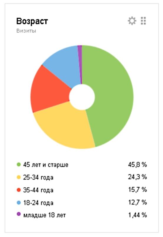 статистика2.jpg