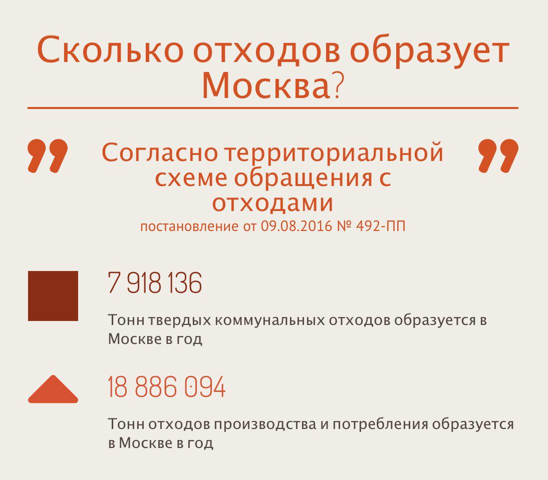 сайт отзывов и жалоб мосводостока москва