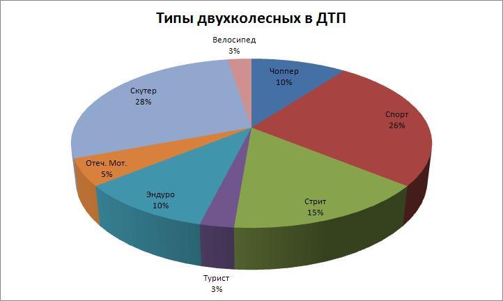 Типы сентябрь 2013