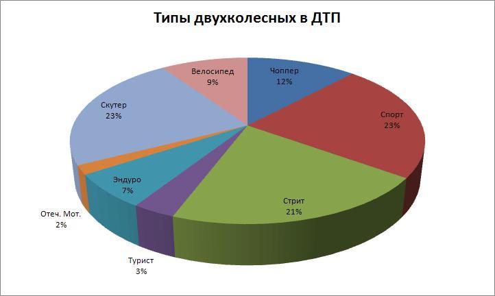 Типы_2013