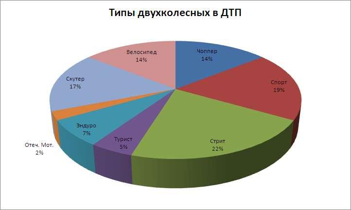Типы_март_2014