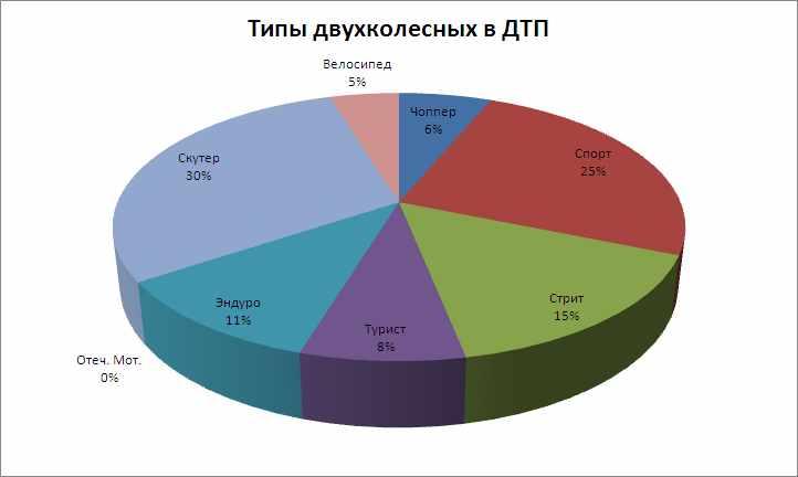 Типы_май2014