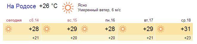 погода родос — Яндекс нашлось 343тыс
