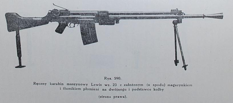 ручной пулемет Льюиса образца 1923 года