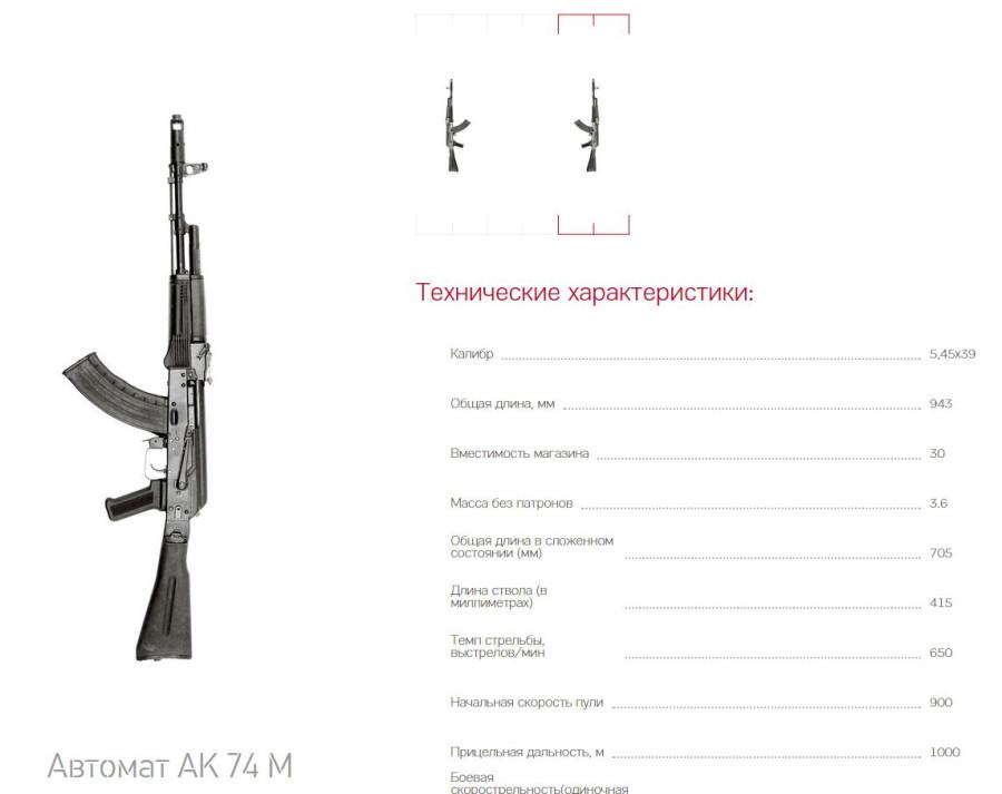 2015-03-08 19_52_09-kalashnikovconcern.ru _ Продукция _ Автомат AK 74 М