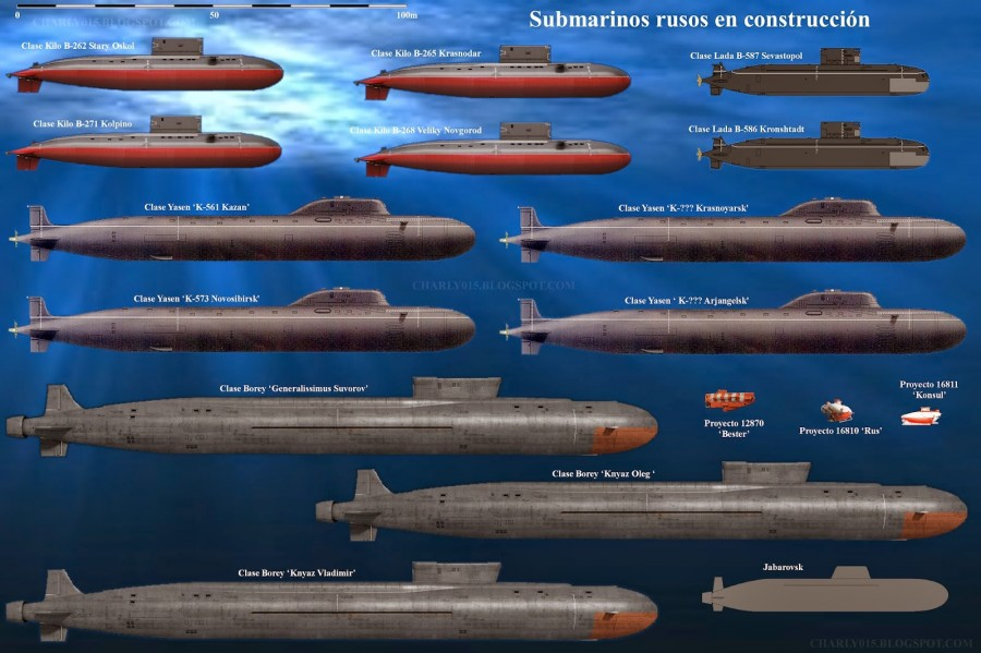 submarinos rusos en construcción.jpg