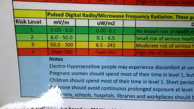 Microwave radiation from cell tower measured by EMF meter.mp4_snapshot_00.50_[2020.05.29_11.21.10]