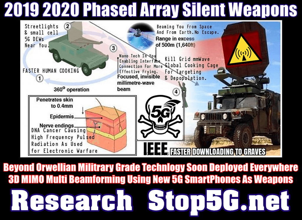 Beyond-Orwellian-Stop5G-Phased-Array-Military-Grade-Technology-1024x748