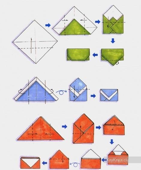 Виды конвертов и как их сделать 5