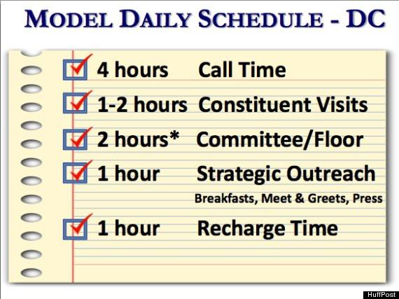 Model Schedule