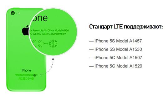 какие iphone 5s ловят лте в россии